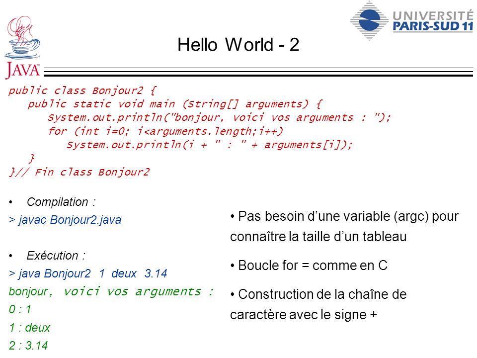 Hello World - 2public class Bonjour2 { public static void main (String[] arguments) { System.out.println( bonjour, voici vos arguments : );